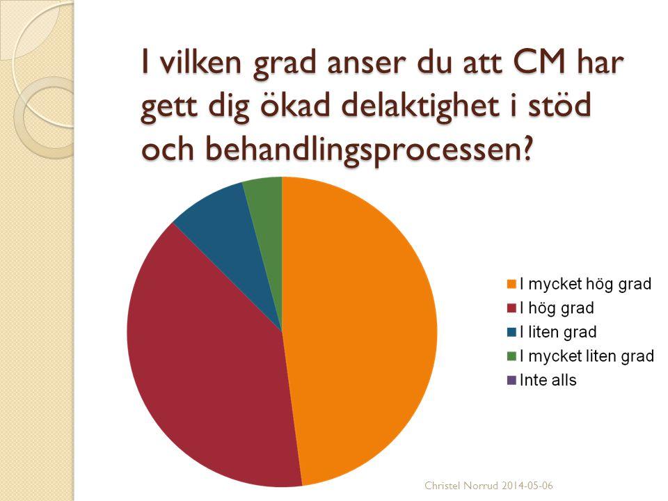 I vilken grad anser du att CM har gett dig ökad delaktighet i stöd och behandlingsprocessen? Christel Norrud 2014-05-06