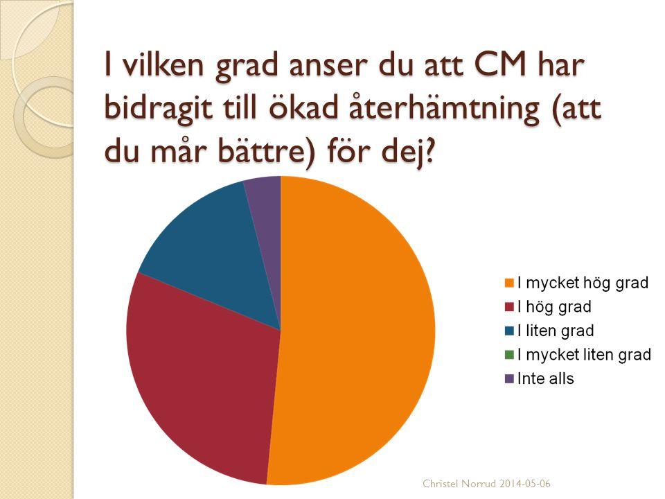 I vilken grad anser du att CM har bidragit till ökad återhämtning (att du mår bättre) för dej? Christel Norrud 2014-05-06