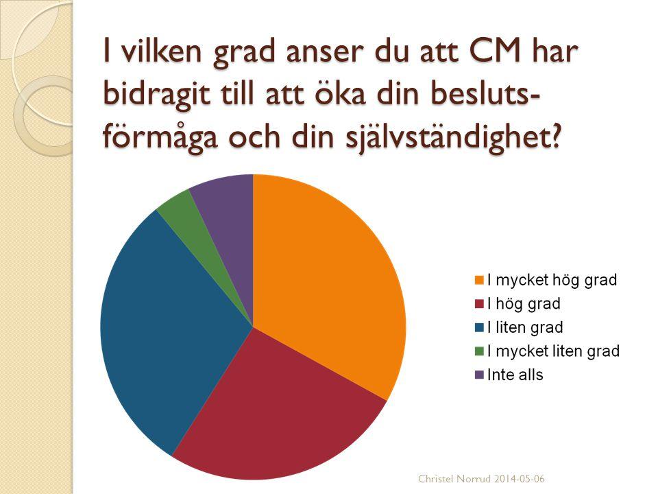 I vilken grad anser du att CM har bidragit till att öka din besluts- förmåga och din självständighet? Christel Norrud 2014-05-06
