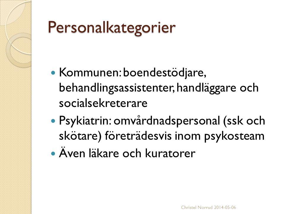 Personalkategorier Kommunen: boendestödjare, behandlingsassistenter, handläggare och socialsekreterare Psykiatrin: omvårdnadspersonal (ssk och skötare