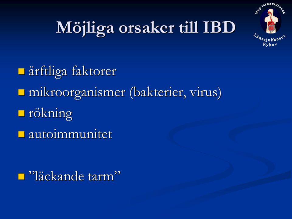 Möjliga orsaker till IBD ärftliga faktorer ärftliga faktorer mikroorganismer (bakterier, virus) mikroorganismer (bakterier, virus) rökning rökning aut
