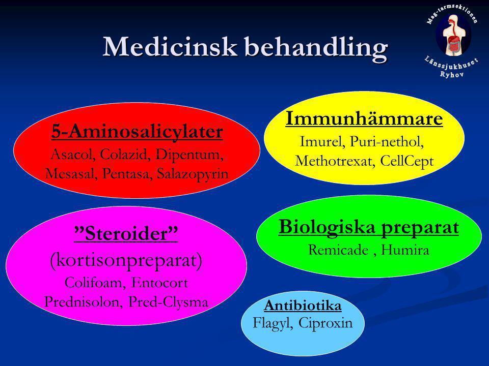 "Medicinsk behandling Immunhämmare Imurel, Puri-nethol, Methotrexat, CellCept Antibiotika Flagyl, Ciproxin ""Steroider"" (kortisonpreparat) Colifoam, Ent"