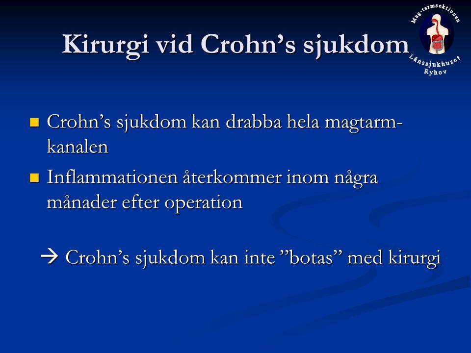 Kirurgi vid Crohn's sjukdom Crohn's sjukdom kan drabba hela magtarm- kanalen Crohn's sjukdom kan drabba hela magtarm- kanalen Inflammationen återkomme