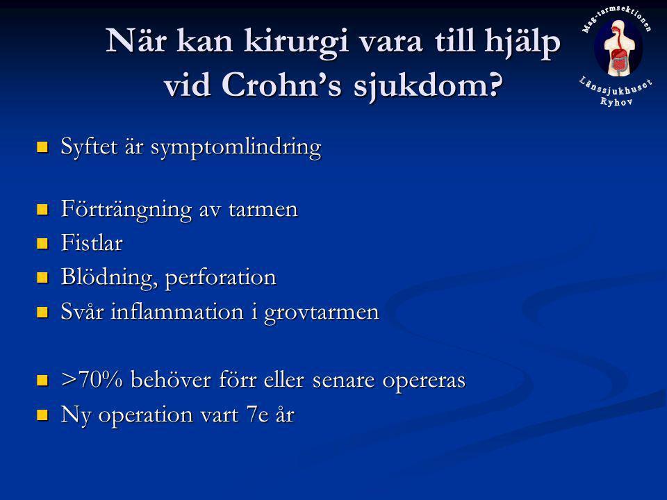 När kan kirurgi vara till hjälp vid Crohn's sjukdom? Syftet är symptomlindring Syftet är symptomlindring Förträngning av tarmen Förträngning av tarmen