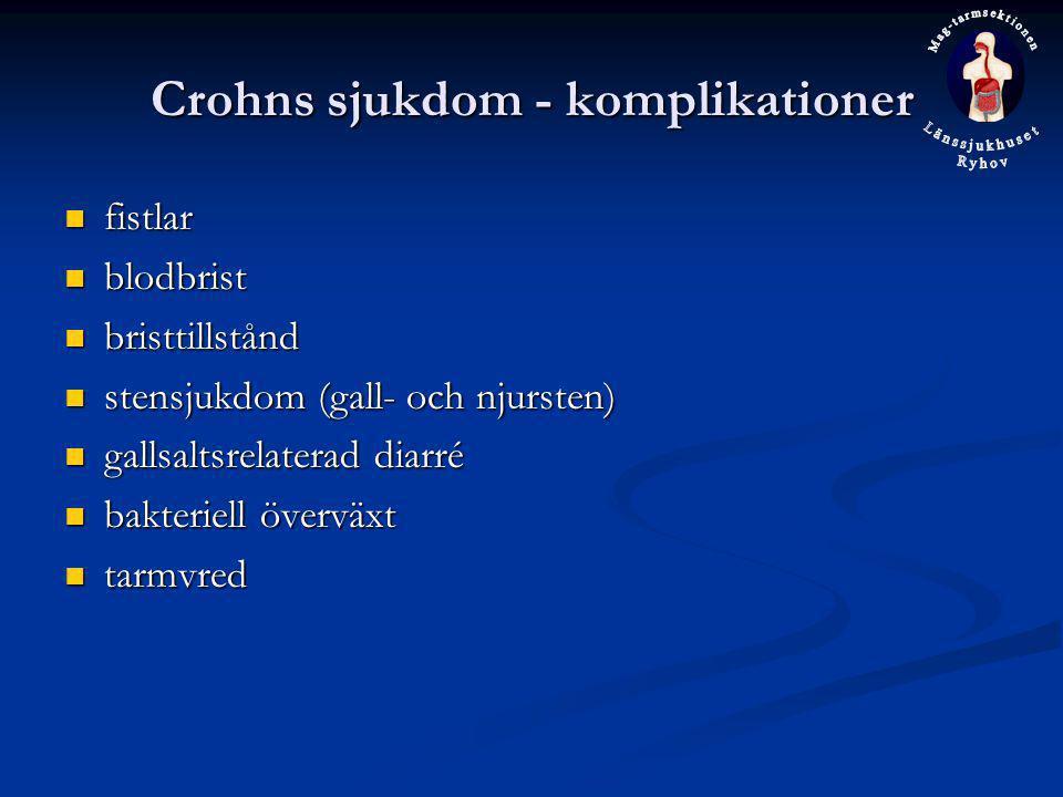 Crohns sjukdom - komplikationer fistlar fistlar blodbrist blodbrist bristtillstånd bristtillstånd stensjukdom (gall- och njursten) stensjukdom (gall-