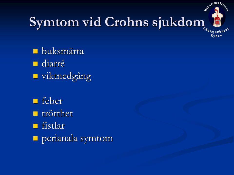 Symtom vid Crohns sjukdom buksmärta buksmärta diarré diarré viktnedgång viktnedgång feber feber trötthet trötthet fistlar fistlar perianala symtom per