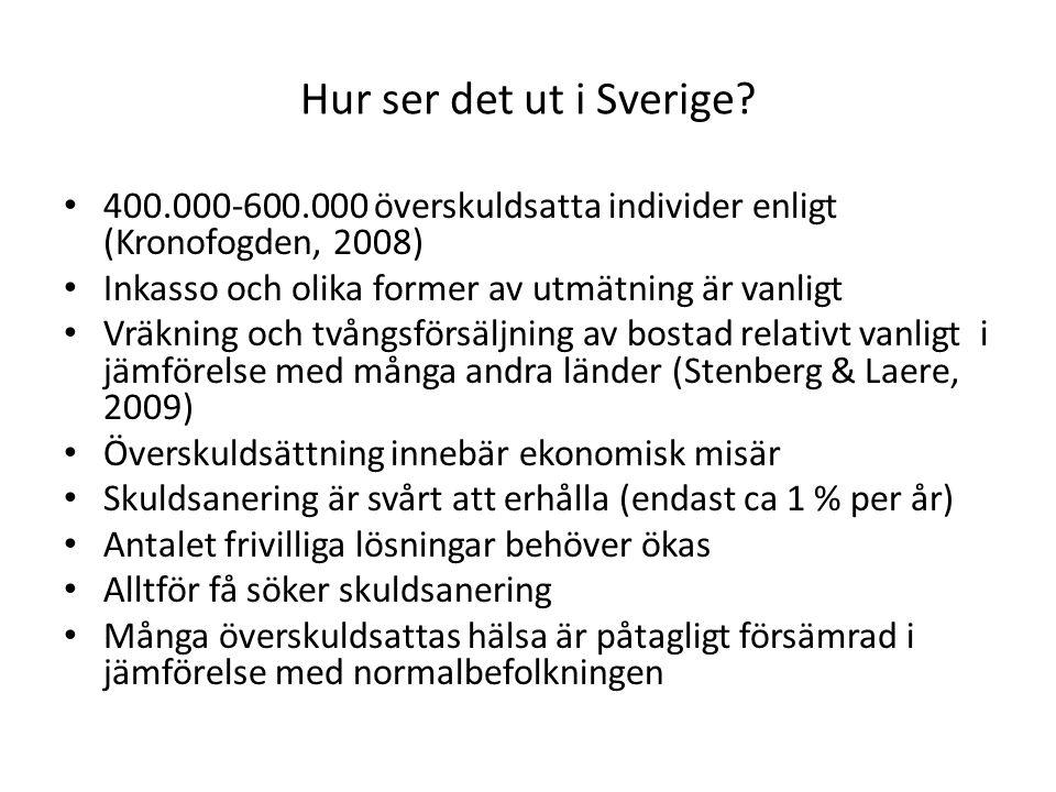 Hur ser det ut i Sverige? 400.000-600.000 överskuldsatta individer enligt (Kronofogden, 2008) Inkasso och olika former av utmätning är vanligt Vräknin