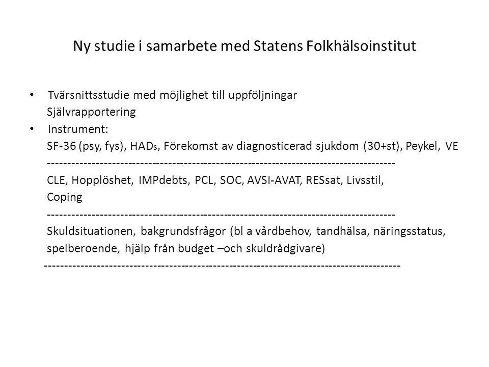 Ny studie i samarbete med Statens Folkhälsoinstitut Tvärsnittsstudie med möjlighet till uppföljningar Självrapportering Instrument: SF-36 (psy, fys),
