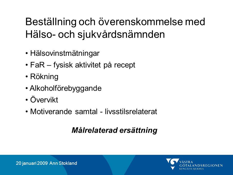 20 januari 2009 Ann Stokland Beställning och överenskommelse med Hälso- och sjukvårdsnämnden Hälsovinstmätningar FaR – fysisk aktivitet på recept Rökning Alkoholförebyggande Övervikt Motiverande samtal - livsstilsrelaterat Målrelaterad ersättning