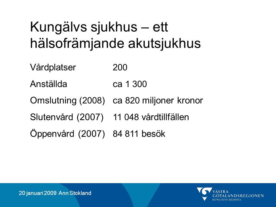 20 januari 2009 Ann Stokland Kungälvs sjukhus – ett hälsofrämjande akutsjukhus Vårdplatser 200 Anställdaca 1 300 Omslutning ( 2008 )ca 820 miljoner kronor Slutenvård (2007) 11 048 vårdtillfällen Öppenvård (2007) 84 811 besök