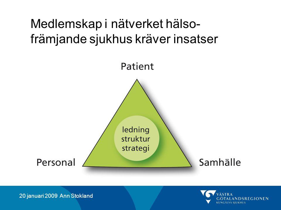 20 januari 2009 Ann Stokland Medlemskap i nätverket hälso- främjande sjukhus kräver insatser