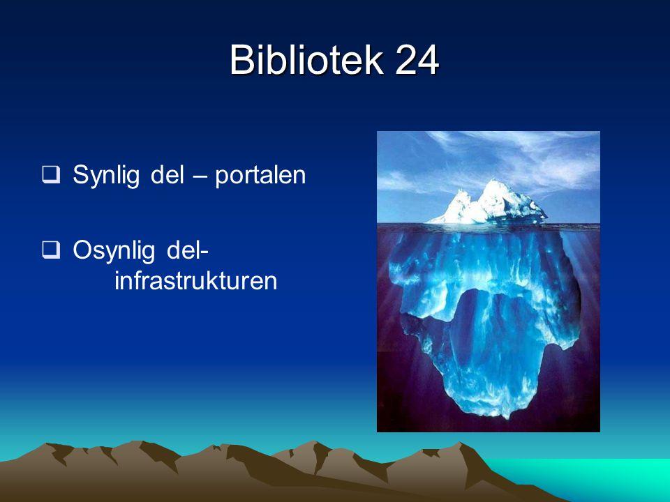 Bibliotek 24  Synlig del – portalen  Osynlig del- infrastrukturen