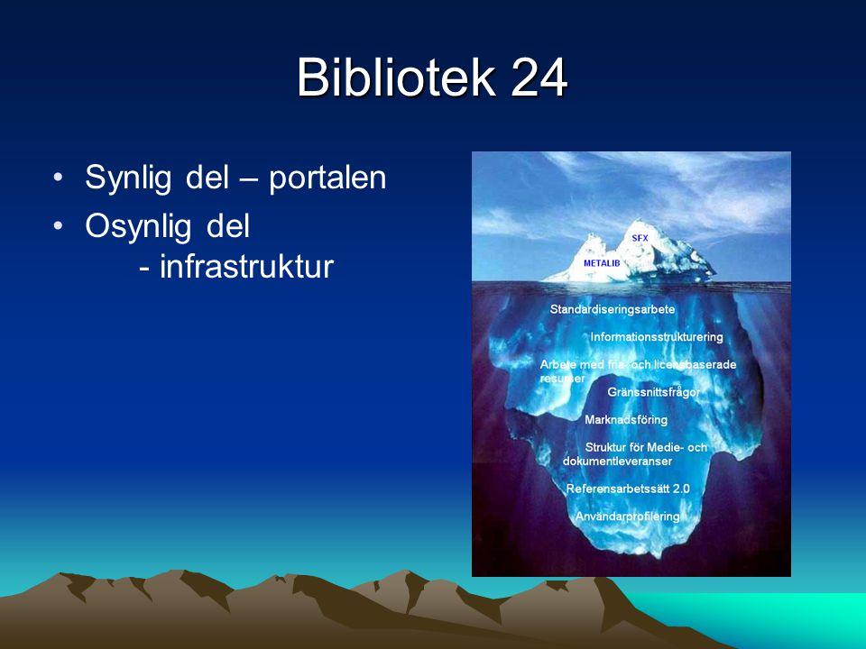 Bibliotek 24 Synlig del – portalen Osynlig del - infrastruktur