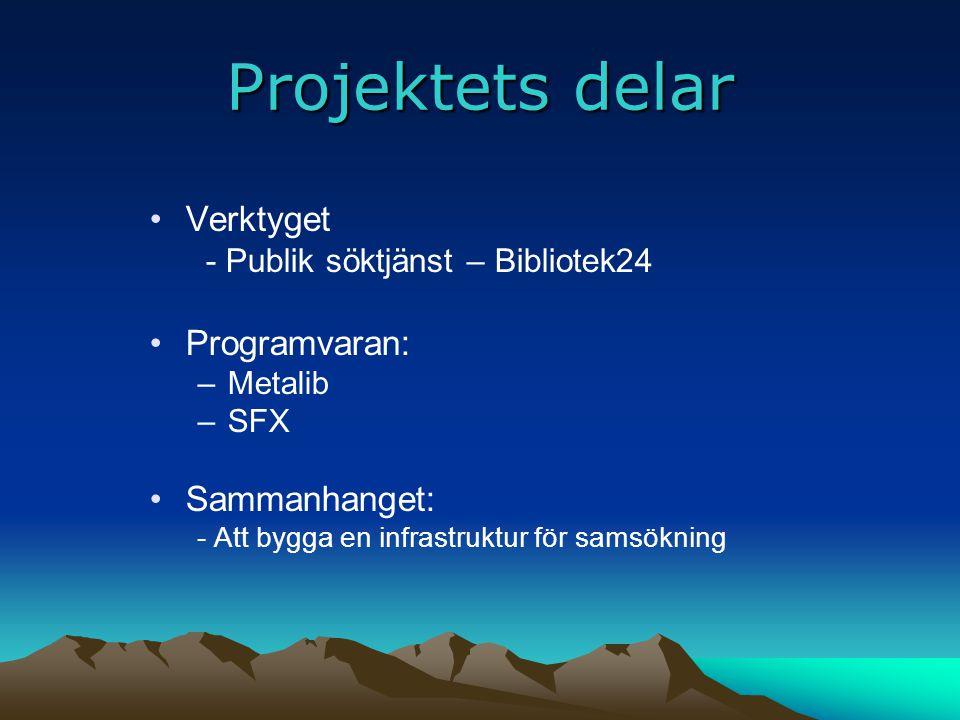 Projektets delar Verktyget - Publik söktjänst – Bibliotek24 Programvaran: –Metalib –SFX Sammanhanget: - Att bygga en infrastruktur för samsökning