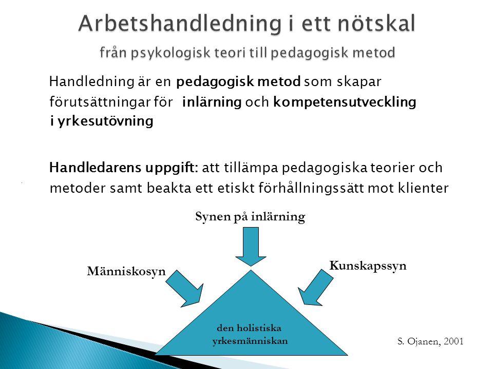 Handledning är en pedagogisk metod som skapar förutsättningar för inlärning och kompetensutveckling i yrkesutövning Handledarens uppgift: att tillämpa