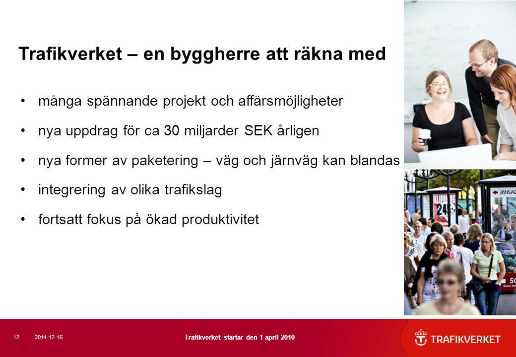 Trafikverket – en byggherre att räkna med många spännande projekt och affärsmöjligheter nya uppdrag för ca 30 miljarder SEK årligen nya former av pake