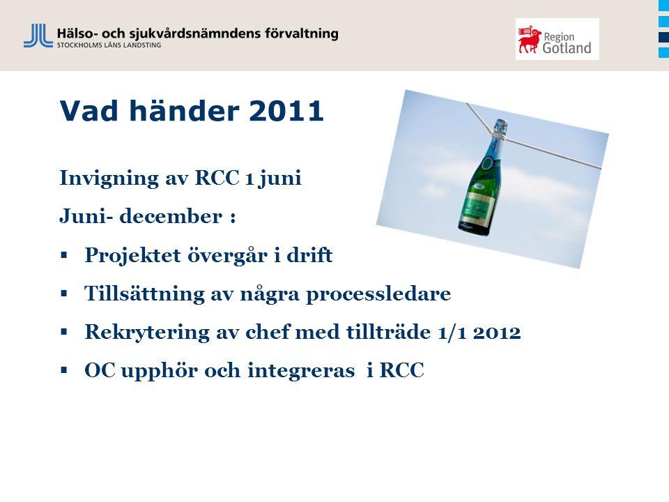 Vad händer 2011 Invigning av RCC 1 juni Juni- december :  Projektet övergår i drift  Tillsättning av några processledare  Rekrytering av chef med tillträde 1/1 2012  OC upphör och integreras i RCC
