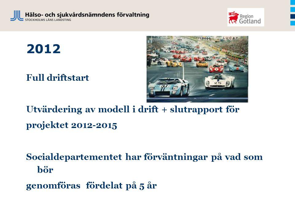 2012 Full driftstart Utvärdering av modell i drift + slutrapport för projektet 2012-2015 Socialdepartementet har förväntningar på vad som bör genomföras fördelat på 5 år