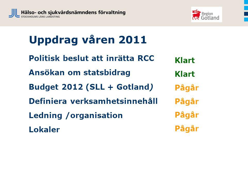 Uppdrag våren 2011 Politisk beslut att inrätta RCC Ansökan om statsbidrag Budget 2012 (SLL + Gotland) Definiera verksamhetsinnehåll Ledning /organisation Lokaler Klart Pågår