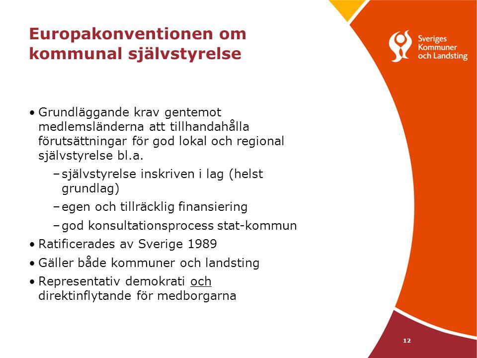 12 Europakonventionen om kommunal självstyrelse Grundläggande krav gentemot medlemsländerna att tillhandahålla förutsättningar för god lokal och regional självstyrelse bl.a.