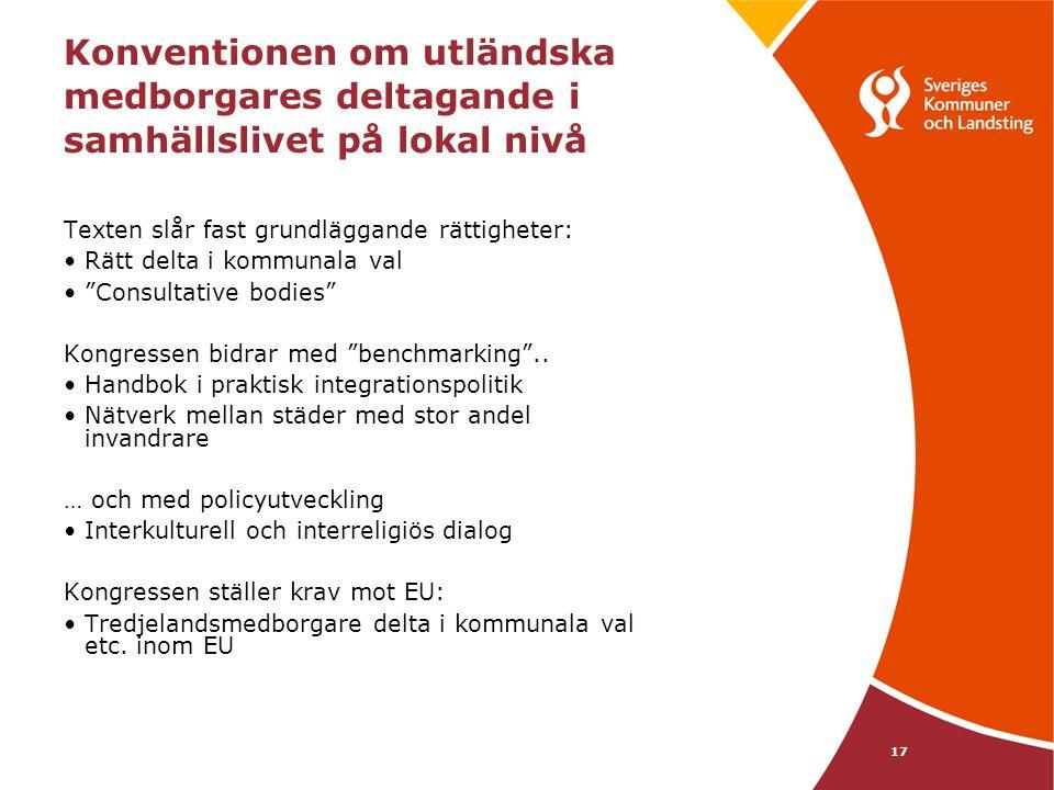 17 Konventionen om utländska medborgares deltagande i samhällslivet på lokal nivå Texten slår fast grundläggande rättigheter: Rätt delta i kommunala val Consultative bodies Kongressen bidrar med benchmarking ..