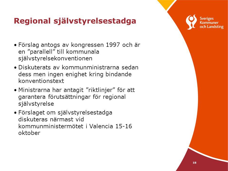"""18 Regional självstyrelsestadga Förslag antogs av kongressen 1997 och är en """"parallell"""" till kommunala självstyrelsekonventionen Diskuterats av kommun"""