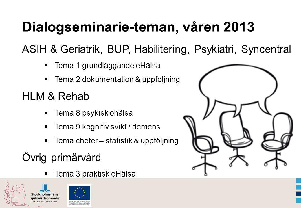 Dialogseminarie-teman, våren 2013 ASIH & Geriatrik, BUP, Habilitering, Psykiatri, Syncentral  Tema 1 grundläggande eHälsa  Tema 2 dokumentation & uppföljning HLM & Rehab  Tema 8 psykisk ohälsa  Tema 9 kognitiv svikt / demens  Tema chefer – statistik & uppföljning Övrig primärvård  Tema 3 praktisk eHälsa