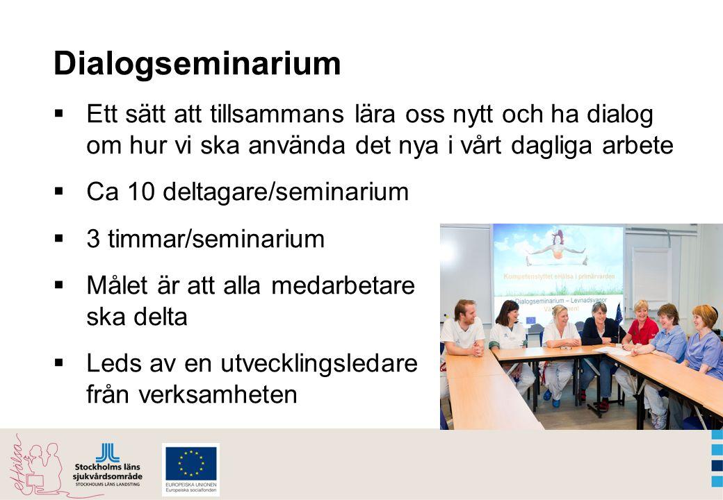 Dialogseminarium  Ett sätt att tillsammans lära oss nytt och ha dialog om hur vi ska använda det nya i vårt dagliga arbete  Ca 10 deltagare/seminarium  3 timmar/seminarium  Målet är att alla medarbetare ska delta  Leds av en utvecklingsledare från verksamheten