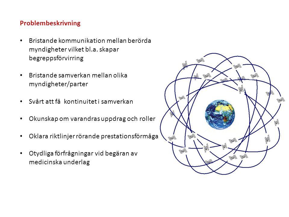 Problembeskrivning Bristande kommunikation mellan berörda myndigheter vilket bl.a. skapar begreppsförvirring Bristande samverkan mellan olika myndighe