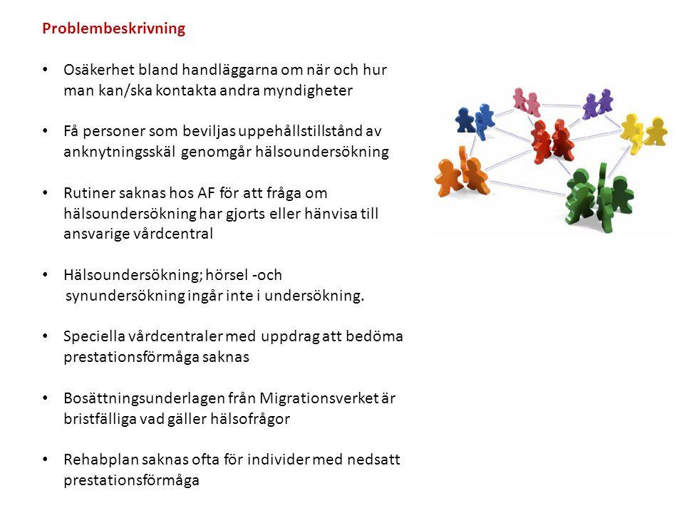 Bosättningsunderlag Migrationsverket Arbetsförmedlingen Kommun Landsting Försäkringskassan Underlag om nykomna asylsökande för att kalla till HU Medicinskt underlag Begär läkarutlåtande Personer med nedsatt prestationsförmåga Hälsoundersökning Utredning och bedömning av prestationsförmåga Genomför etableringssamtal inkl.