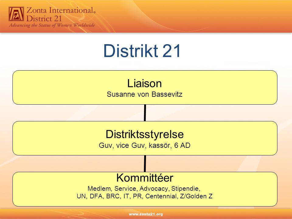 Liaison Susanne von Bassevitz Distriktsstyrelse Guv, vice Guv, kassör, 6 AD Kommittéer Medlem, Service, Advocacy, Stipendie, UN, DFA, BRC, IT, PR, Centennial, Z/Golden Z Distrikt 21