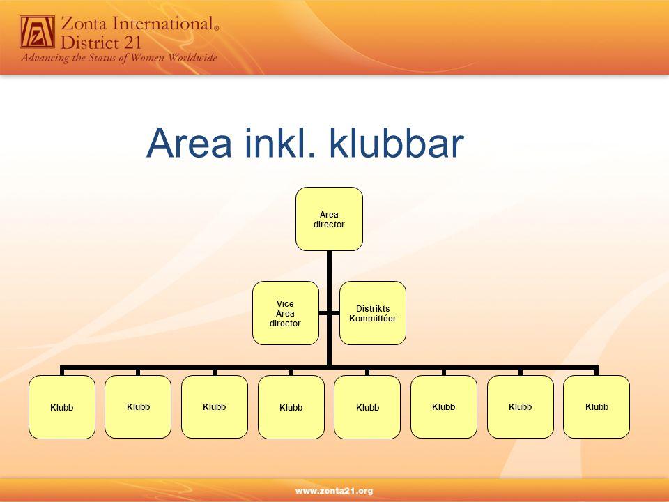 Area director Klubb Vice Area director Distrikts Kommittéer Area inkl. klubbar