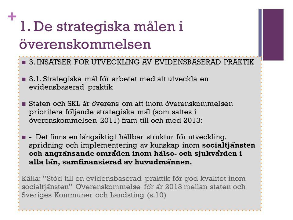 + 1. De strategiska målen i överenskommelsen 3. INSATSER FO ̈ R UTVECKLING AV EVIDENSBASERAD PRAKTIK 3.1. Strategiska ma ̊ l fo ̈ r arbetet med att ut