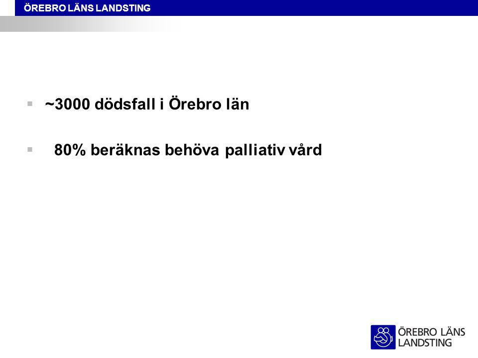 ÖREBRO LÄNS LANDSTING  ~3000 dödsfall i Örebro län  80% beräknas behöva palliativ vård