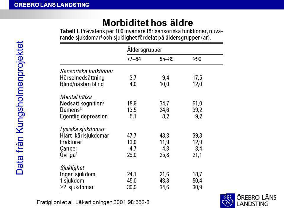 ÖREBRO LÄNS LANDSTING Morbiditet hos äldre Data från Kungsholmenprojektet Fratiglioni et al.