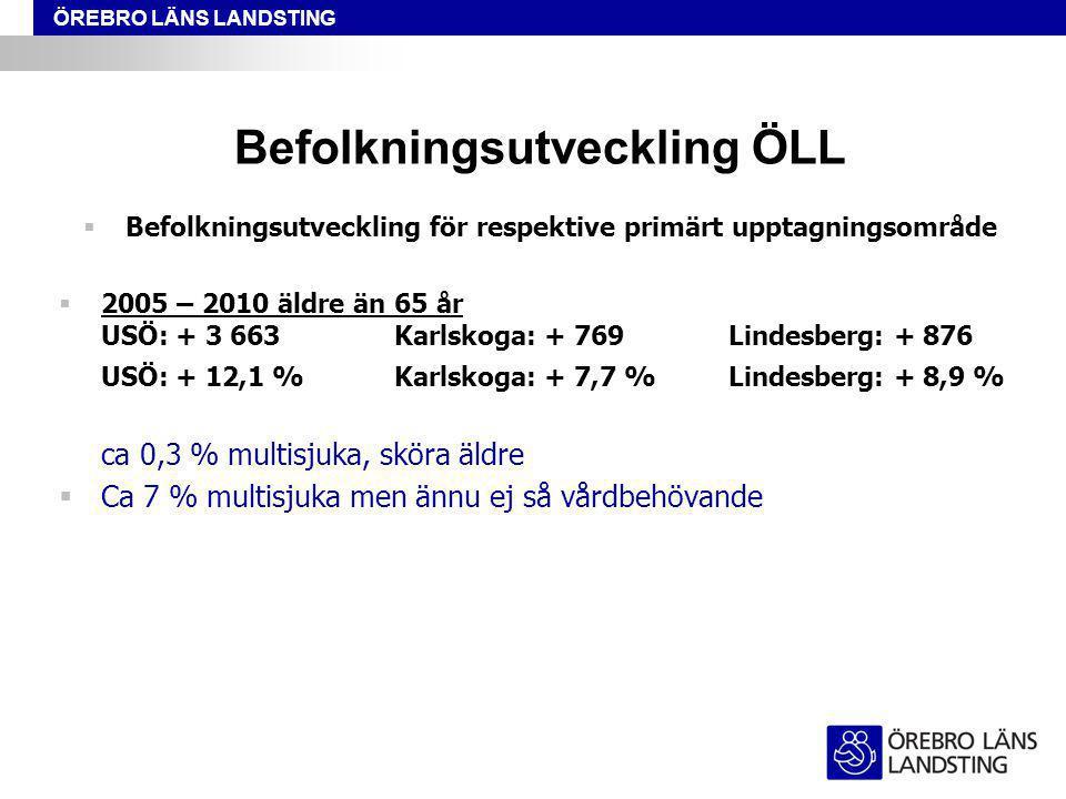 ÖREBRO LÄNS LANDSTING Befolkningsutveckling ÖLL  Befolkningsutveckling för respektive primärt upptagningsområde  2005 – 2010 äldre än 65 år USÖ: + 3 663 Karlskoga: + 769Lindesberg: + 876 USÖ: + 12,1 %Karlskoga: + 7,7 %Lindesberg: + 8,9 % ca 0,3 % multisjuka, sköra äldre  Ca 7 % multisjuka men ännu ej så vårdbehövande