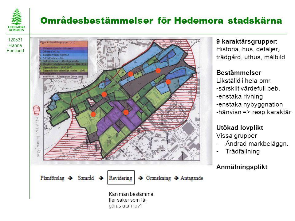 Områdesbestämmelser för Hedemora stadskärna 120531 Hanna Forslund 9 karaktärsgrupper: Historia, hus, detaljer, trädgård, uthus, målbild Bestämmelser L