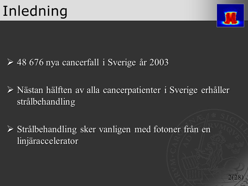 2(28) Inledning  48 676 nya cancerfall i Sverige år 2003  Nästan hälften av alla cancerpatienter i Sverige erhåller strålbehandling  Strålbehandlin