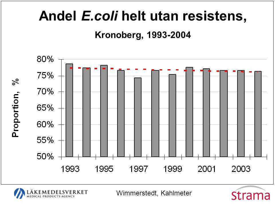 Andel E.coli helt utan resistens, Kronoberg, 1993-2004 Wimmerstedt, Kahlmeter