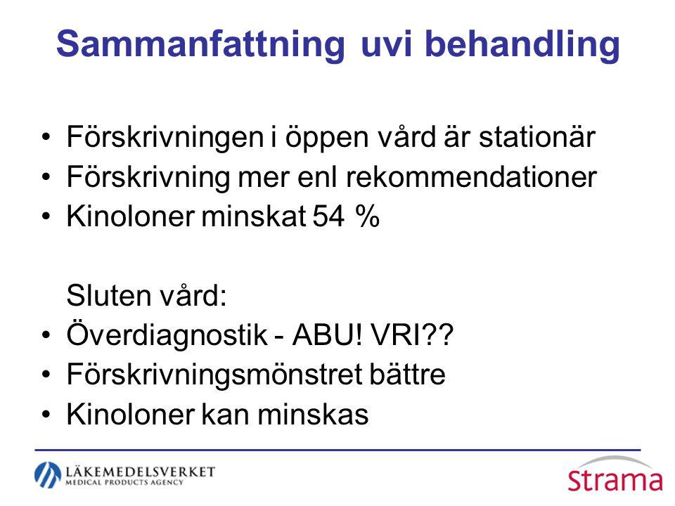 Sammanfattning uvi behandling Förskrivningen i öppen vård är stationär Förskrivning mer enl rekommendationer Kinoloner minskat 54 % Sluten vård: Överdiagnostik - ABU.