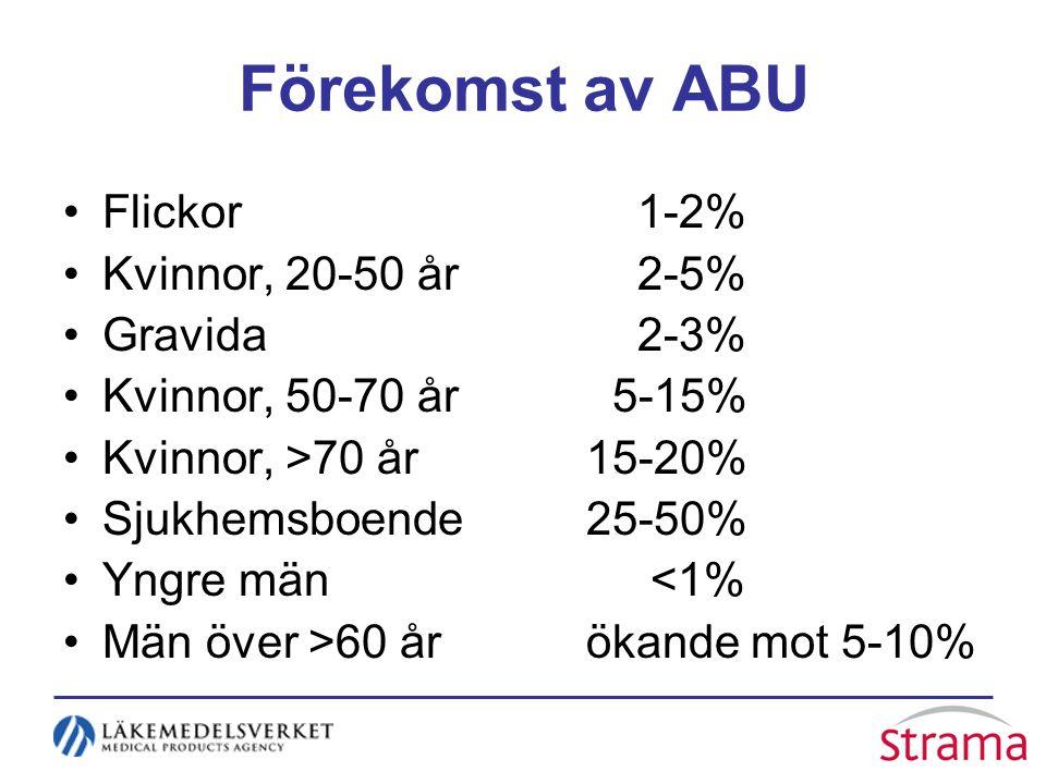 Förekomst av ABU Flickor 1-2% Kvinnor, 20-50 år 2-5% Gravida 2-3% Kvinnor, 50-70 år 5-15% Kvinnor, >70 år15-20% Sjukhemsboende25-50% Yngre män <1% Män över >60 årökande mot 5-10%