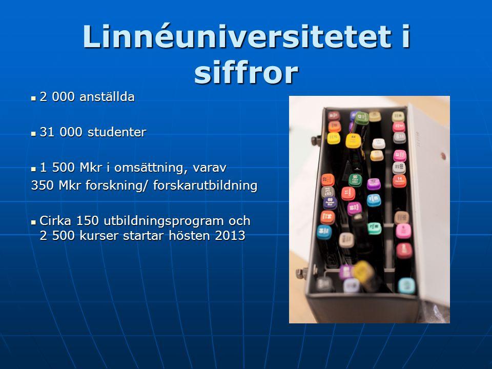 Linnéuniversitetet i siffror 2 000 anställda 2 000 anställda 31 000 studenter 31 000 studenter 1 500 Mkr i omsättning, varav 1 500 Mkr i omsättning, v