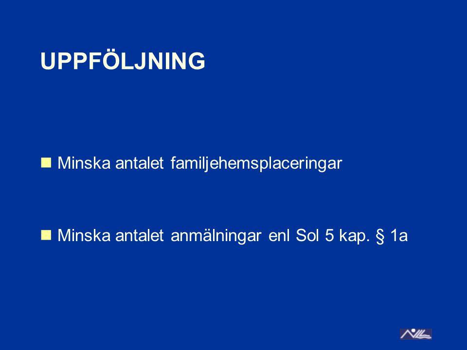 UPPFÖLJNING Minska antalet familjehemsplaceringar Minska antalet anmälningar enl Sol 5 kap. § 1a