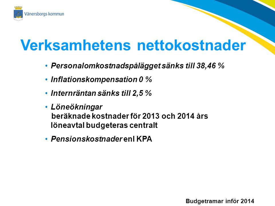 Budgetramar inför 2014 Verksamhetens nettokostnader Personalomkostnadspålägget sänks till 38,46 % Inflationskompensation 0 % Internräntan sänks till 2,5 % Löneökningar beräknade kostnader för 2013 och 2014 års löneavtal budgeteras centralt Pensionskostnader enl KPA