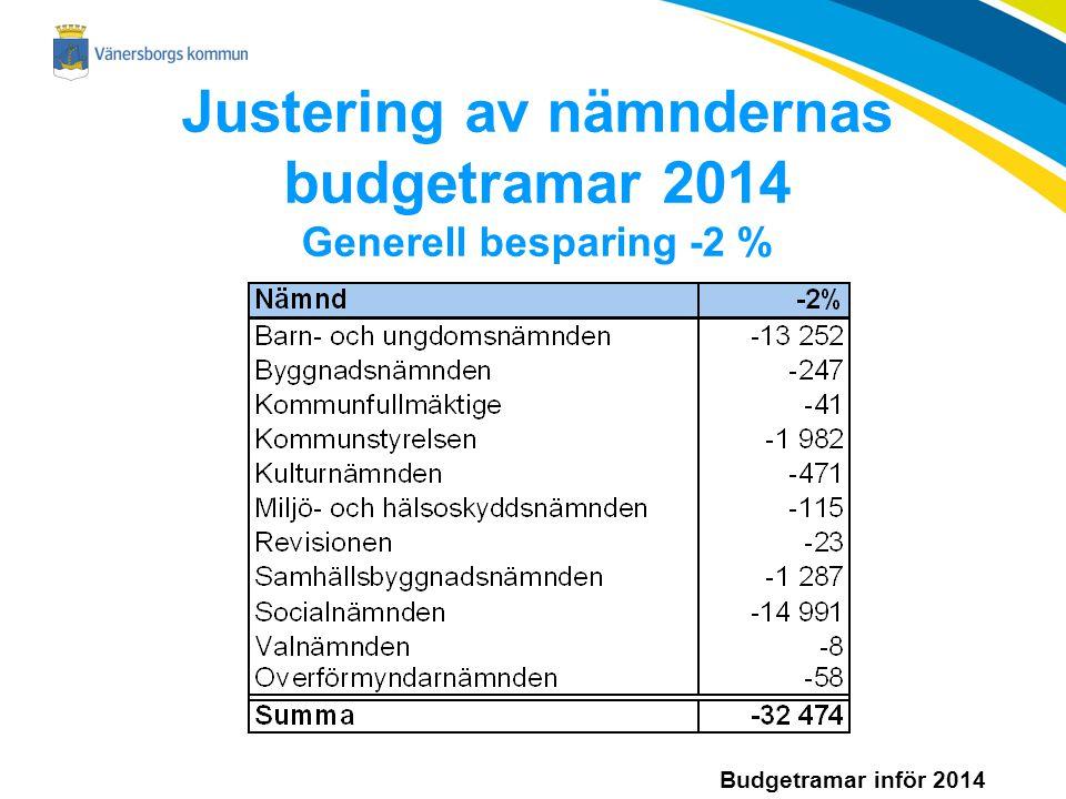 Budgetramar inför 2014 Justering av nämndernas budgetramar 2014 Generell besparing -2 %