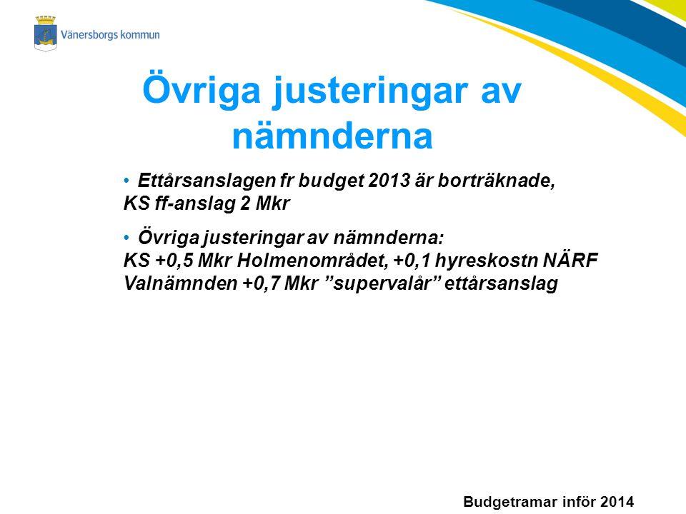 Budgetramar inför 2014 Övriga justeringar av nämnderna Ettårsanslagen fr budget 2013 är borträknade, KS ff-anslag 2 Mkr Övriga justeringar av nämnderna: KS +0,5 Mkr Holmenområdet, +0,1 hyreskostn NÄRF Valnämnden +0,7 Mkr supervalår ettårsanslag