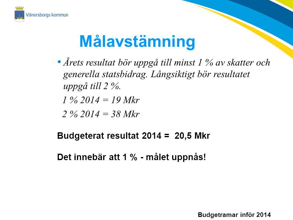 Budgetramar inför 2014 Målavstämning Årets resultat bör uppgå till minst 1 % av skatter och generella statsbidrag.