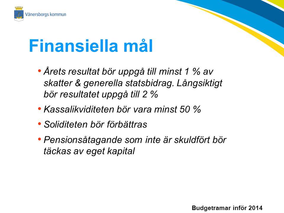 Budgetramar inför 2014 Finansiella mål Årets resultat bör uppgå till minst 1 % av skatter & generella statsbidrag.
