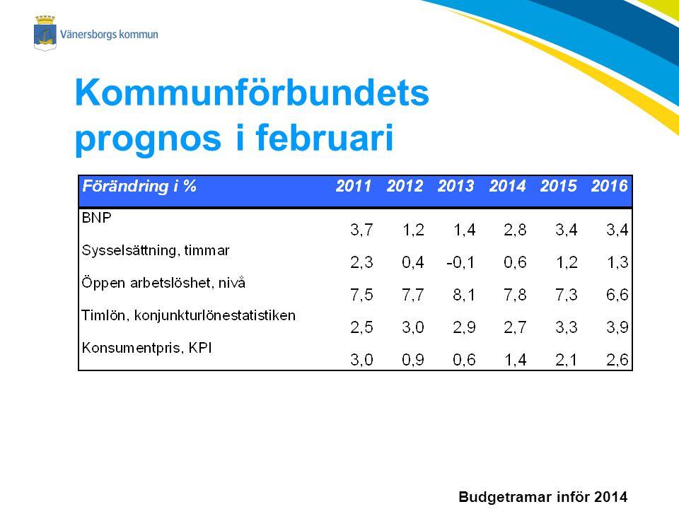 Budgetramar inför 2014 Kommunförbundets prognos i februari