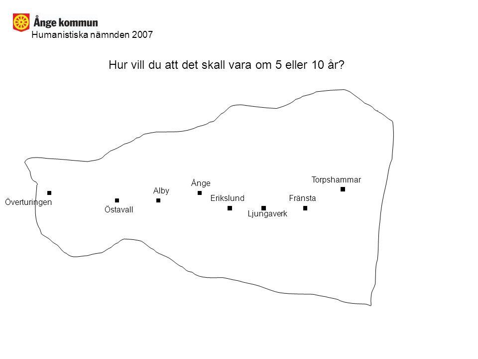 Överturingen Östavall Alby Ånge Erikslund Ljungaverk Fränsta Torpshammar Hur vill du att det skall vara om 5 eller 10 år.